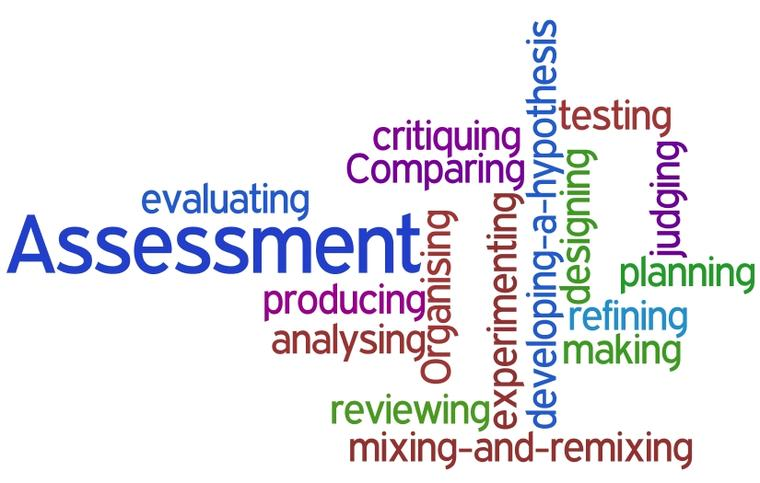 Assessment Testing